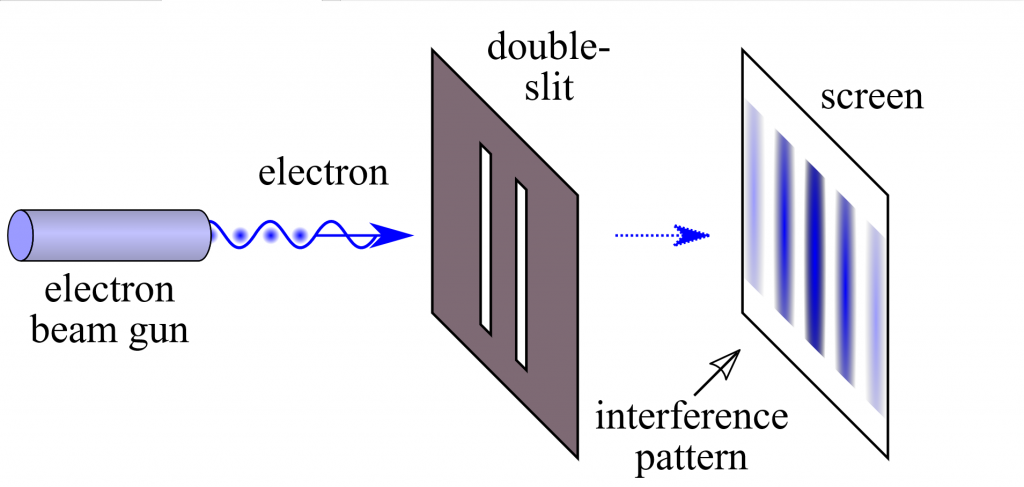 Double-slit-experiment